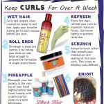 Tame Your Curls, Waves & Kinks With CURLS Hair Products