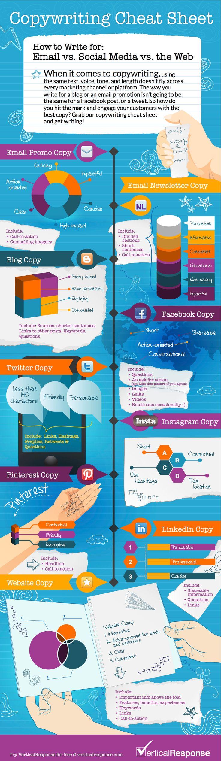 Guide to Web Copywriting 8 Great Web Copywriting Tips