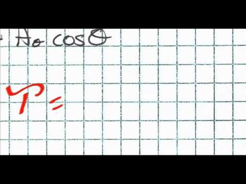 Strengh of Materials - Shear Stress due to Axial Load - YouTube