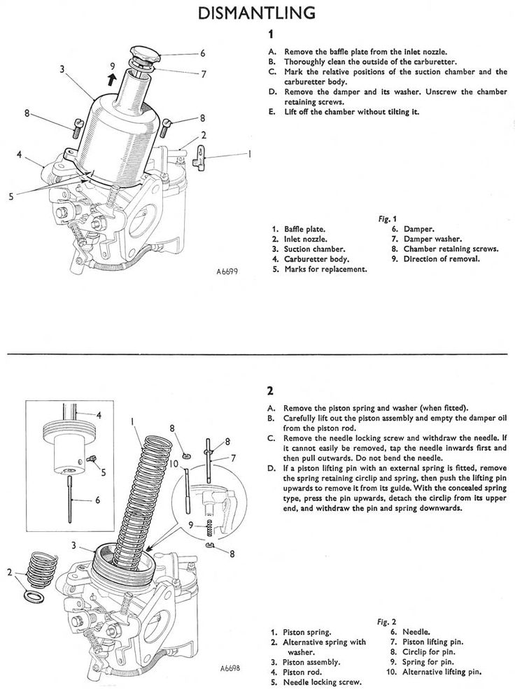 13 best MGB HIF Carburetor images on Pinterest | Pumping, Armies and ...