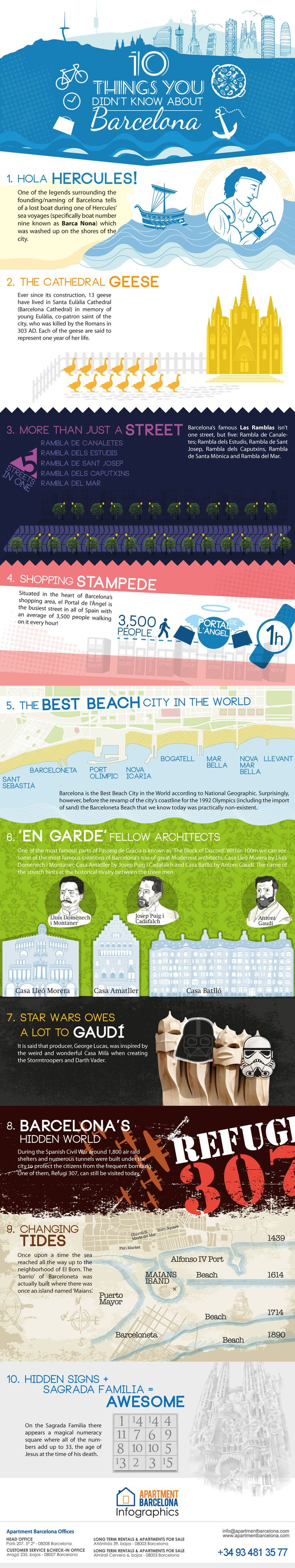 10 Things You Didn't Know About Barcelona [Infographic] (I actually knew a number of these)