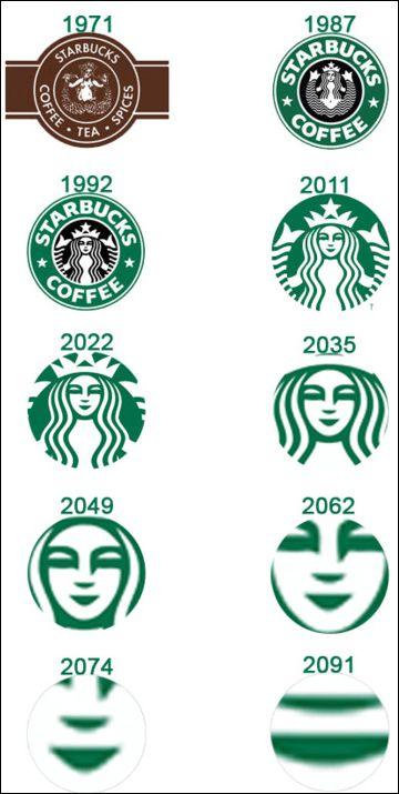 Evolução do logo da Starbucks