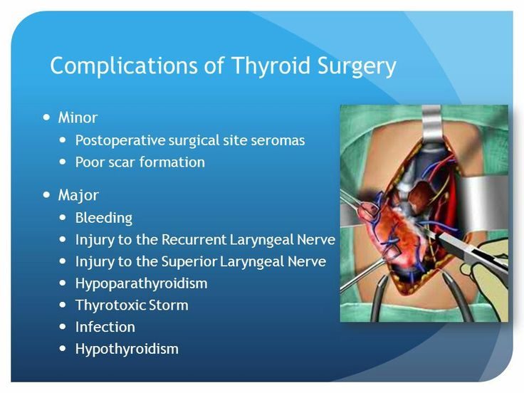 Most dangerous complication is respiratory obstruction ....And late complication is hypocalcemia present 2_5 days to develop ....Bleeding  from superior thyroid artery