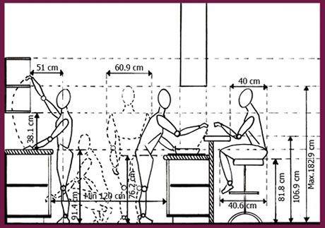 Espacios y distancias en cocina: