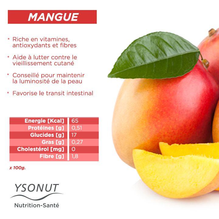 Aujourd'hui nous allons vous parler de la #mangue, l'un des fruits tropicaux les plus consommés. Saviez-vous que consommer de la mangue rend votre #peau plus belle? Découvrez ses #bienfaits nutritionnels.