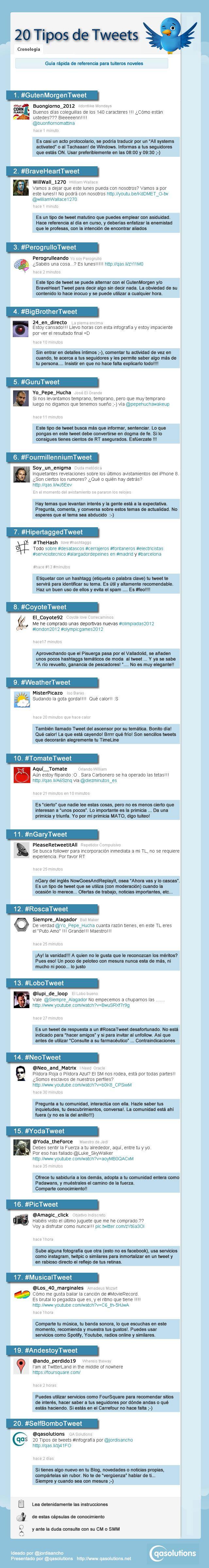 #Infografia que muestra los diferentes tipos de tuits según la modalidad de tuitero que seas. #fb