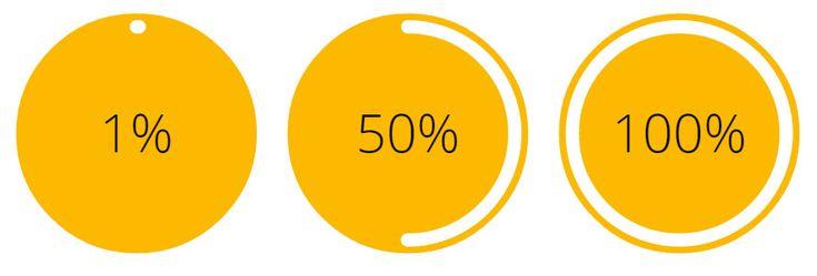 html - Circular percent progress bar - Stack Overflow