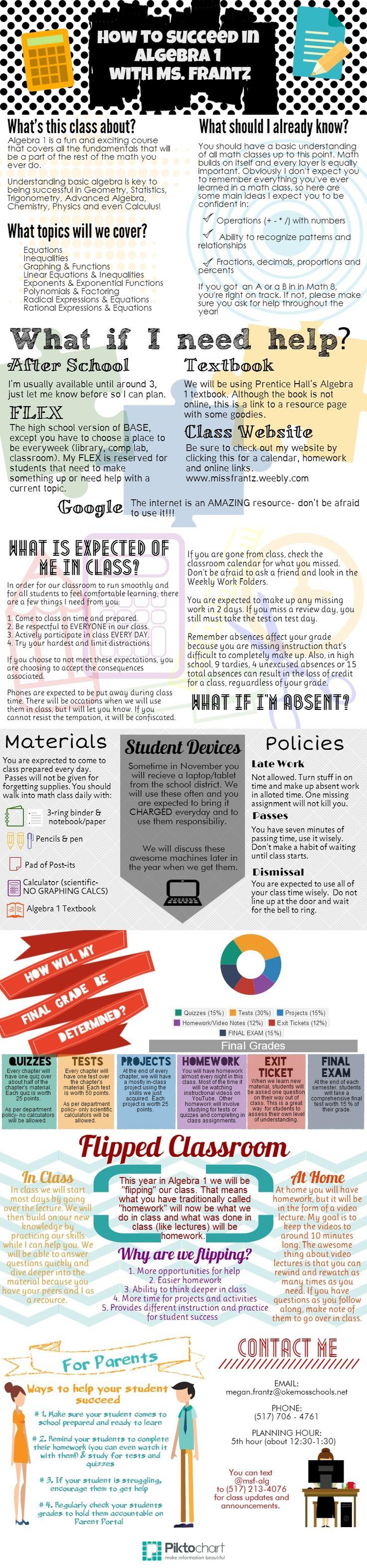 Ms. Frantz's Algebra 1 Syllabus   Piktochart Infographic Editor