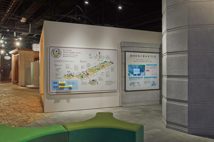 NPO法人プラス・アーツ - 東京ガス横浜ショールーム内にある「SAVE YOURSELF」の常設展示ブースを監修しました。