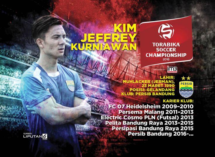 Kim Jeffrey Kurniawan (Design: Abdillah/Liputan6.com)