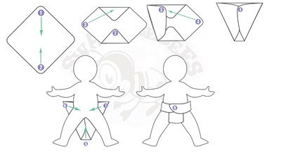 Swaddlebees Flat Diapers at Kelly's Closet - good illustration of flat diaper fold for bigger babies