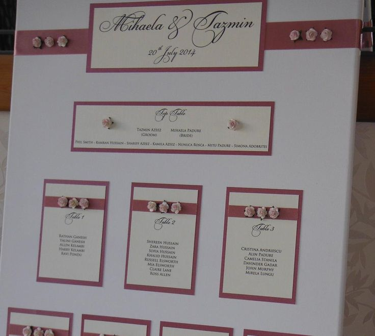 Free wedding seating chart templates