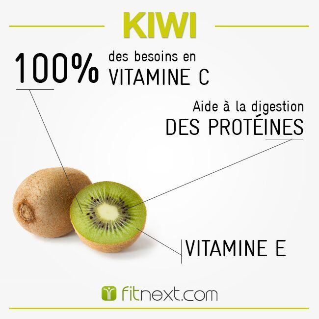LE KIWI : Avec 80 mg de vitamine C pour 100g, il contient plus de vitamine C que…