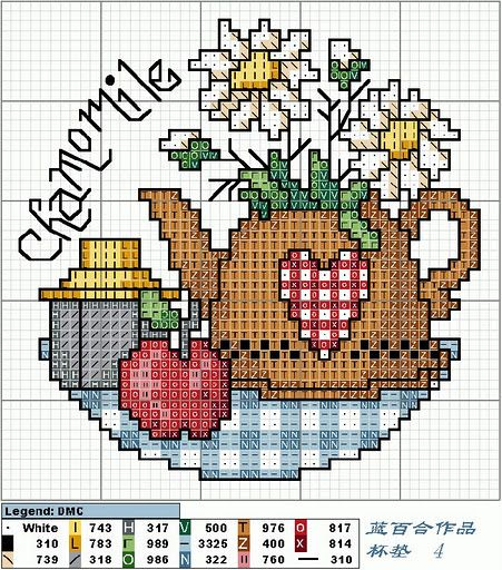Our Cross Stitch!