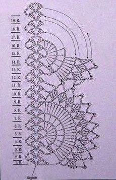 crochet-circular-edge-pattern-diagram