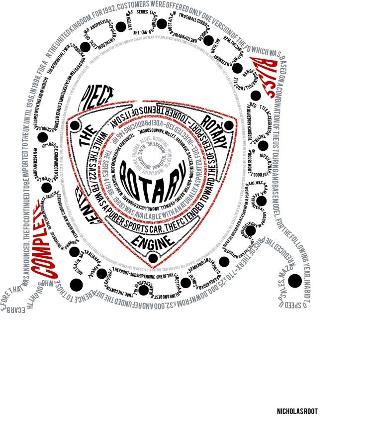mazda rx7 Motor diagram