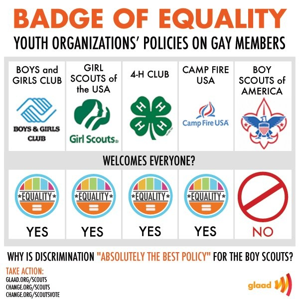Instead Of Giving Attention To A Group That Discriminates Promote The Ones That Support Equality Scout Girl Scouts Equality