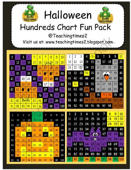 67 Best Hundred Chart Images On Pinterest | Hundreds Chart, 100