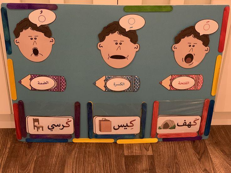 وسيله لطريقة نطق حرف الكاف بالحركات Arabic Kids Fun Crafts For Kids Kids Education