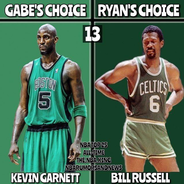 TOP 25 NBA PLAYERS OF ALL TIME ft @the.nba.king  Name : Kevin Garnett/Bill Russell Team : T-Wolves/Celtics Positions : PF/C ALL-TIME RANK : 1️⃣3️⃣ - Who do you agree with? COMMENT BELOW ⬇️⬇️⬇️ LISTS SO FAR: RYAN: 13)Bill Russell 14)Julius Erving 15)John Stockton 16)Dwyane Wade 17)Dirk Nowitzki 18)Allen Iverson 19) Isiah Thomas 20)Pete Maravich 21)Steve Nash 22)Elgin Baylor 23)Kevin Garnett 24)Charles Barkley 25)Clyde Drexler  GABE: 13)Kevin Garnett 14)Moses Malone 15)Karl Malone 16)Kevin…
