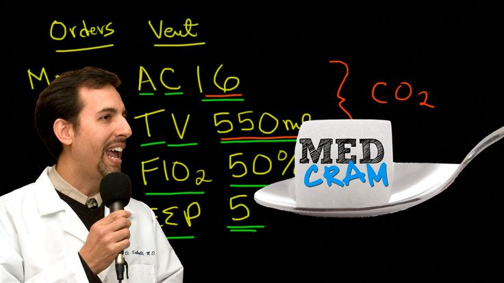 Mechanical Ventilation Explained Clearly | 2 of 5