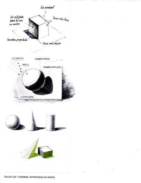 tipos de iluminacion en un dibujo 3