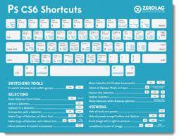 photoshop shortcuts cs6 - Google zoeken