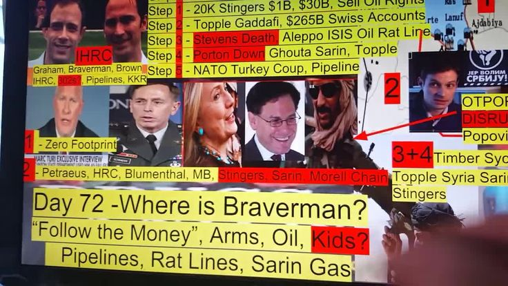 Was Braverman Fronting An American Gladio? Photo Credit - Sibel Edmonds, FBI Whistleblower, Wrote A Classified Woman, now runs newschannel NewBud.com FB Group #HRCRatLine Due to the very large number of citations and sources, I now publish them with each slide. I try to order New York Times Pulitzers first, then former NYT Pulitzer winners, then New York Times writers. Any other reputable source like WaPo, WaTimes, Tribune, LA Times, Seattle P-I, etc are then list. Then second tier media…