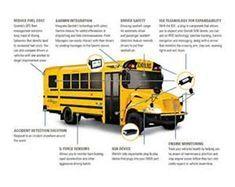school bus light diagram - Google Search | Bus engine