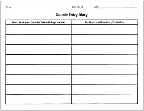 best diary entry topics ideas journal topics language arts graphic organizers story maps double entry diary concept wheel 5