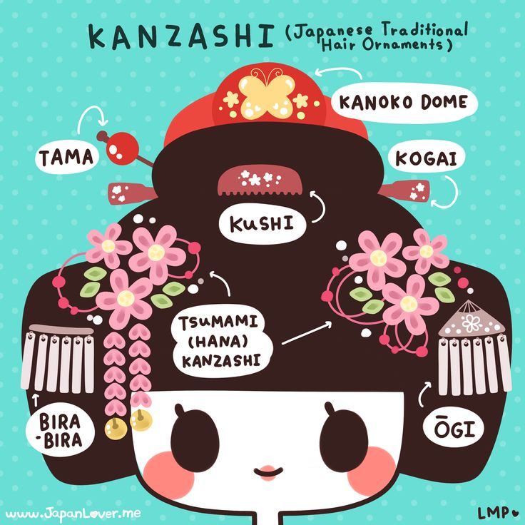 Kanzashi 簪 Hair Ornaments Used In Traditional Japanese