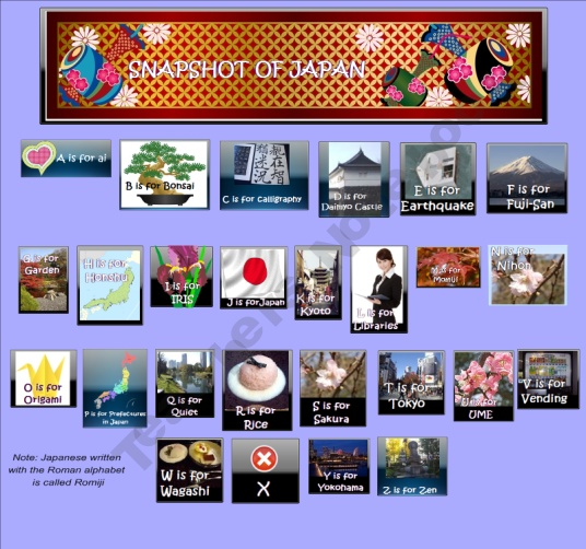 A Snapshot of Japan Freebie  - PDFs, PPT, and for SMART board