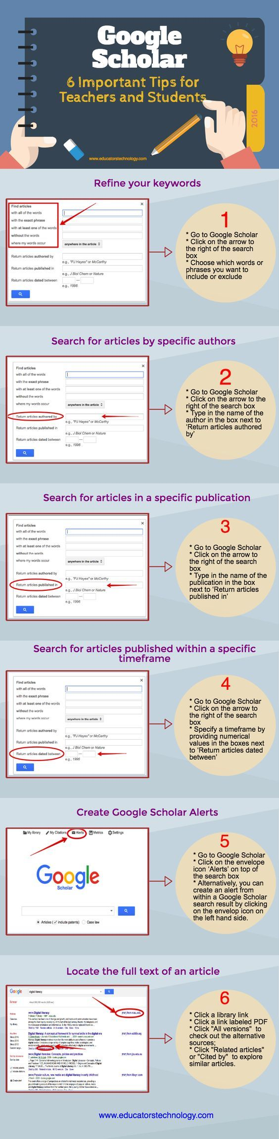 6 Important Google Scholar Tips For Teachers And Students (poster) ~  Educational Technology And