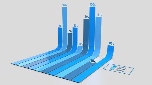 Curved-Graph-Graph-C4D-3D-Model-Infographics-Graph-Bars-Chart-Pack