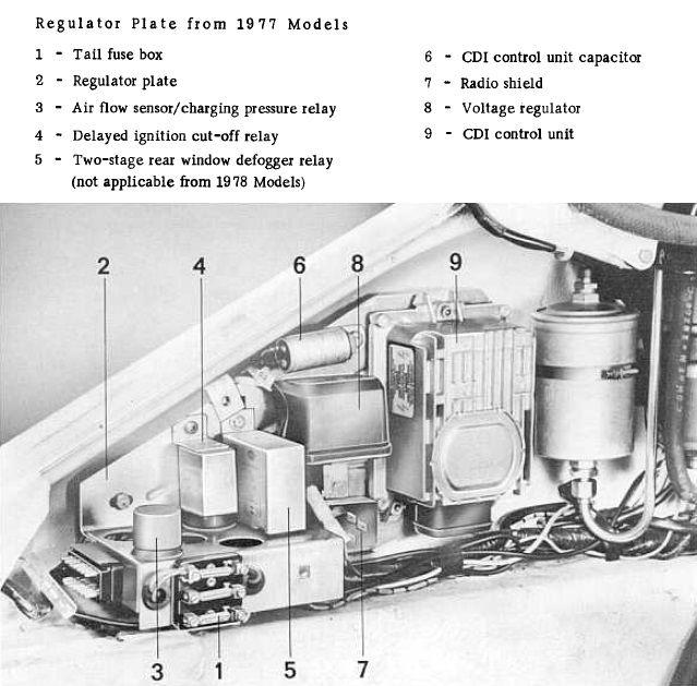 Rear Fuse Box Diagram  Pelican Parts Technical BBS | motor  Porsche 911, Porsche en Diagram