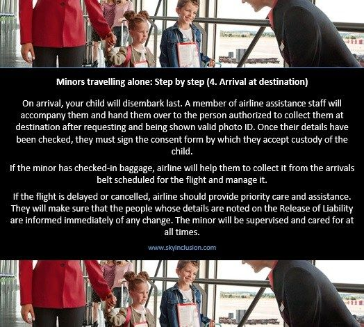 Minors travelling alone - Step4