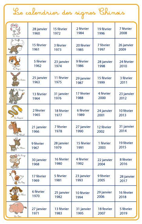les 25 meilleures id es concernant signes chinois sur pinterest signes chinois du zodiaque. Black Bedroom Furniture Sets. Home Design Ideas