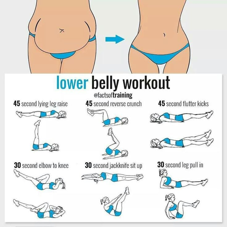 Belly/Stomach Workout.
