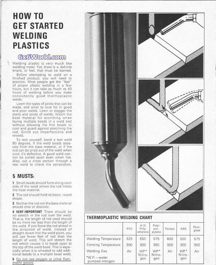 Welding Table Plans Or Ideas Weldingtable Plastic Welding Welding Welding Table
