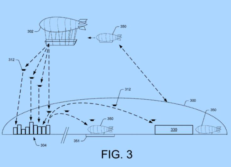 Amazon patents show flying warehouses that send delivery drones to yourdoor https://techcrunch.com/2016/12/28/amazon-patents-show-flying-warehouses-that-send-delivery-drones-to-your-door/
