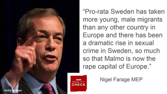 Nigel Farage saying: Pro rata Sweden has taken more young male migrants than any other country in Europe and there has been a dramatic rise in sexual crime in Sweden, so much so that Malmo is now the Rape Capital of Europe