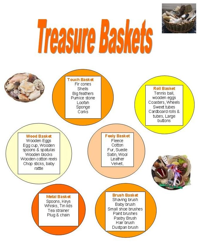 treasure basket ideas