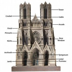 Wood and card model of the west front of Notre Dame Cathedral, Reims, France, possibly by E.C. Hakewill, England, UK, about 1840. Annotated to identify Gothic features. Museum no. MISC.3-1928
