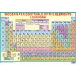 Perodic Table-Chart