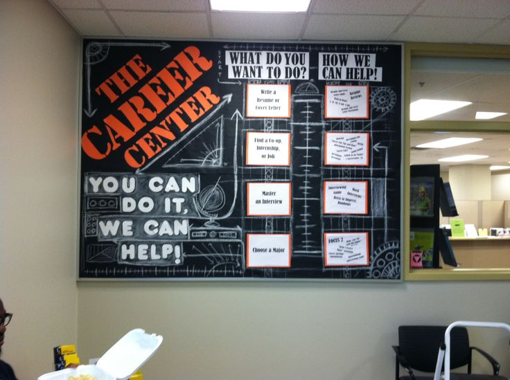 The Career Center: You Can Do It, We Can Help