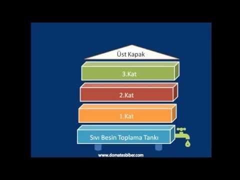 Evde Solucan Gübresi Üretimi - Özel Anlatım - www.domatesbiber.com - YouTube