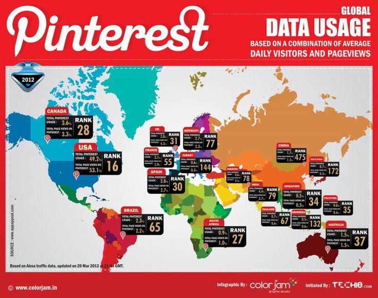 El crecimiento de Pinterest no deja de sorprender. Según un reporte publicado por Experian Marketing Services, una compañía de mercadotecnia digital, la red social de los tablones es la más visitada en los Estados Unidos.