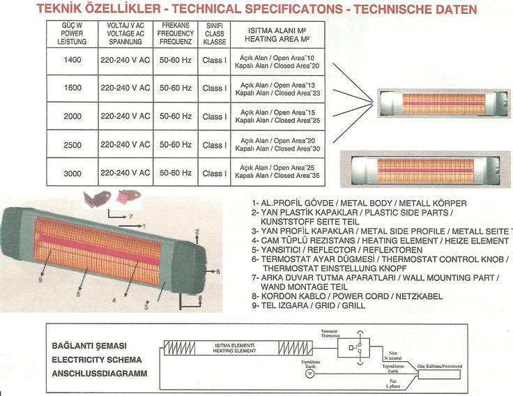 radiator infrarosu Seikon