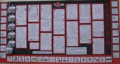 The Tudors Display, Classroom Display, class display, history, Henry the VIII, tutor house, Tudor rose, Early Years (EYFS), KS1 & KS2 Primary Resources