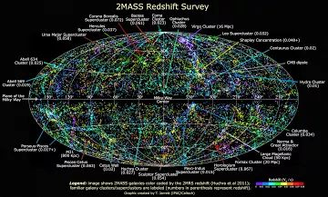 Scientists have known for some time that the Milky Way Galaxy is not alone in the Universe. In addition to our galaxy being part of the Local Group – a collection of 54 galaxies and dwarf galaxies – ...